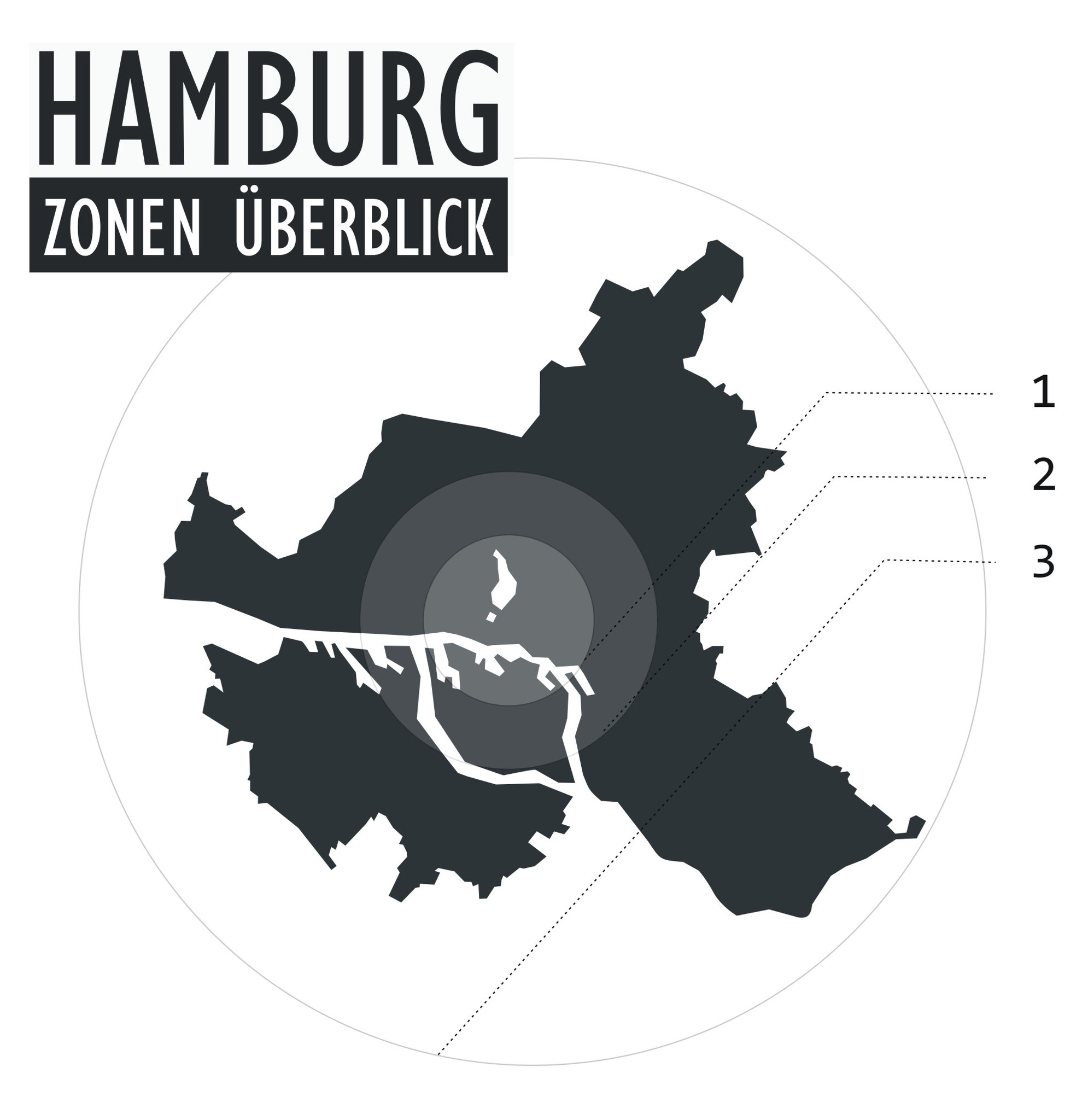 Büroauflösung Hamburg